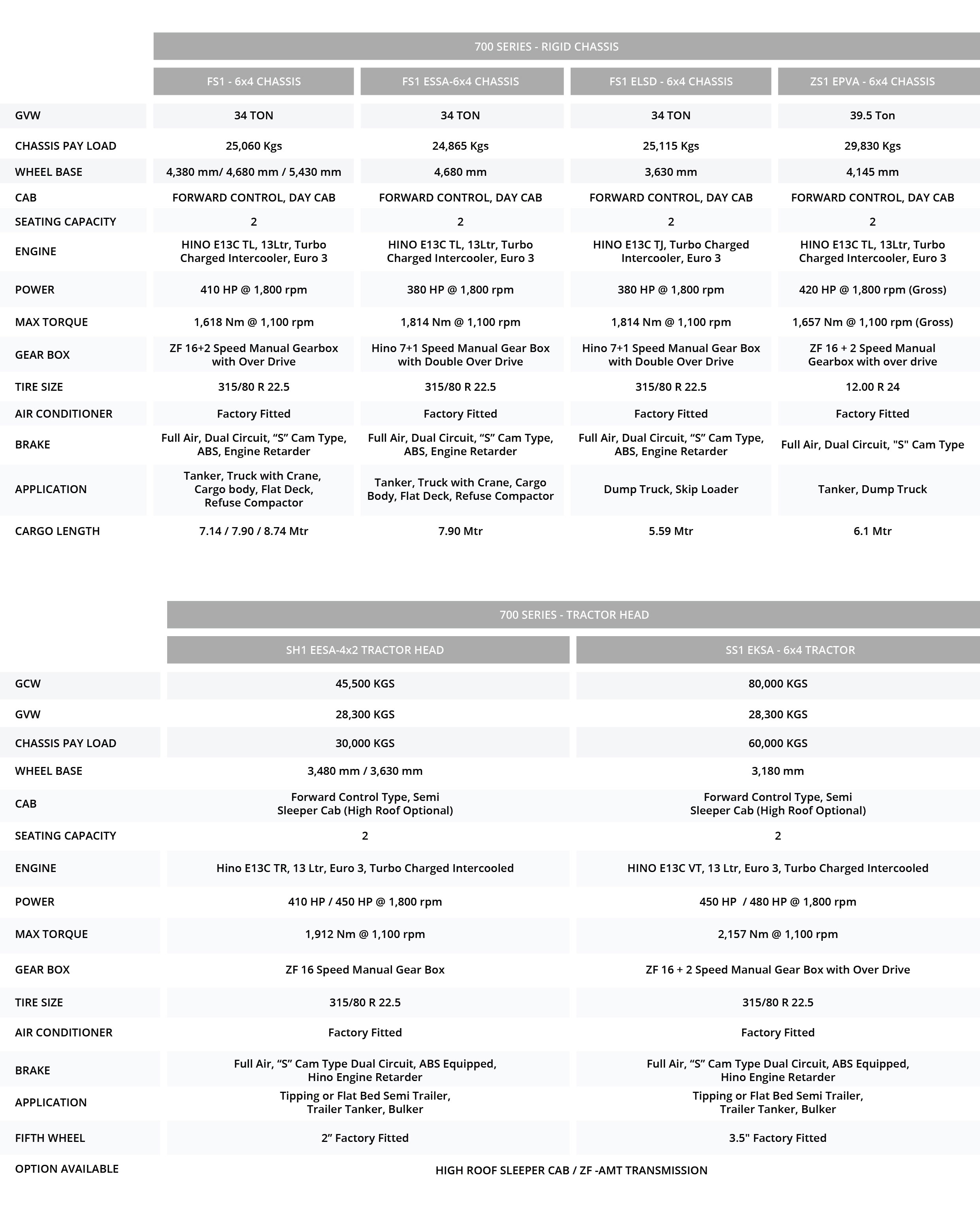toyota parts list diagram